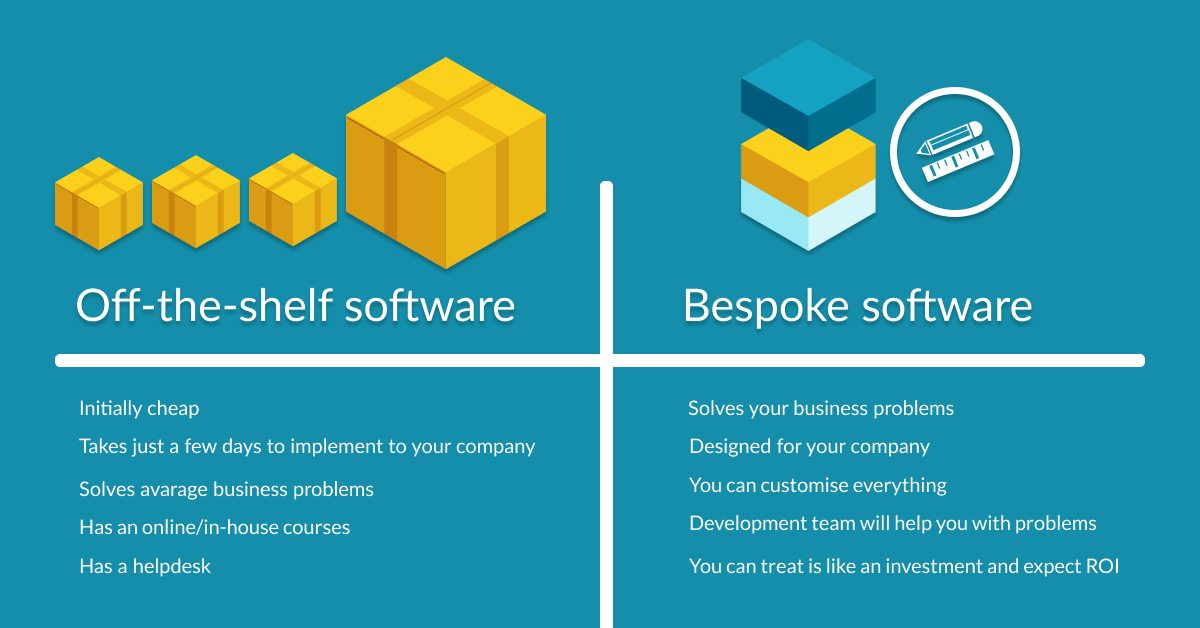 off-the-shelf software and bespoke software comparison
