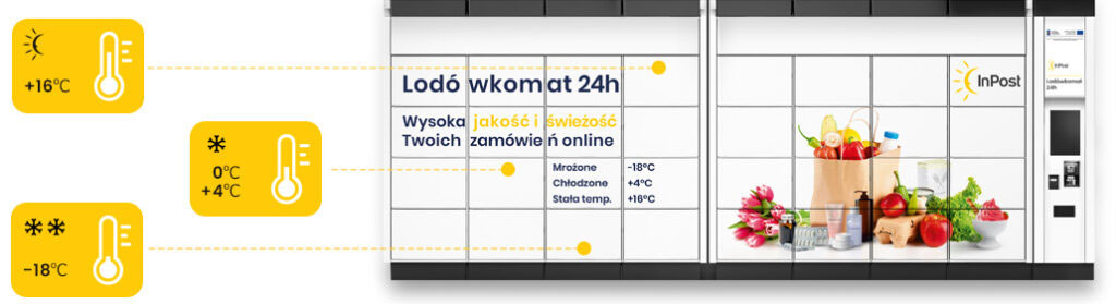 lodowkomat - refrigerated parcel locker - cold chain