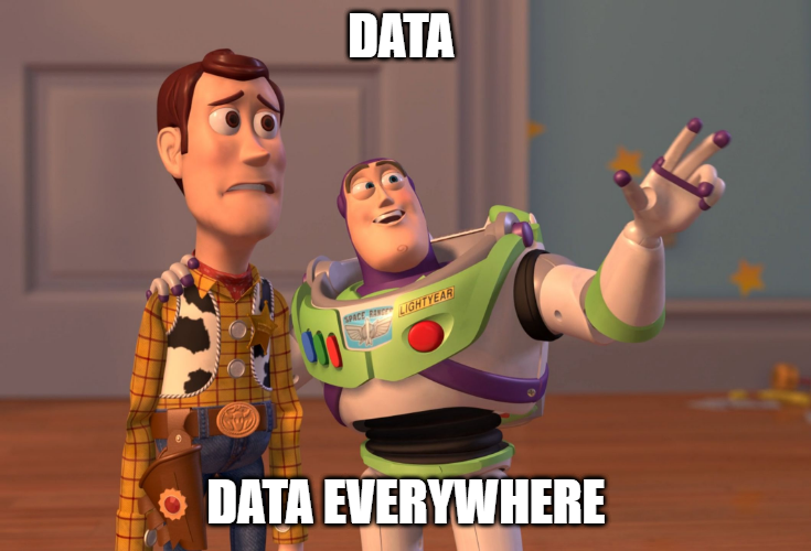 real-time-data-tracking-meme